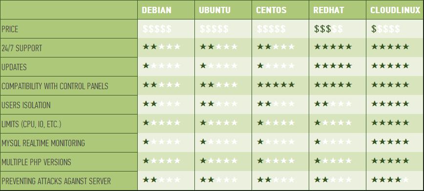 comparison_chart