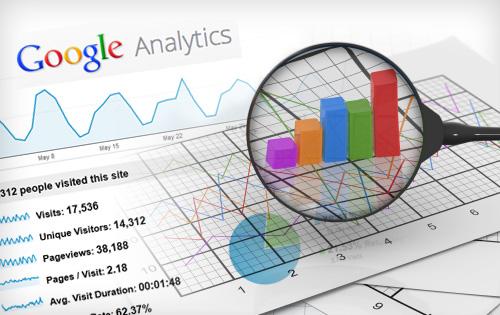 Ý nghĩa các chỉ số đo lường trong Google Analytics