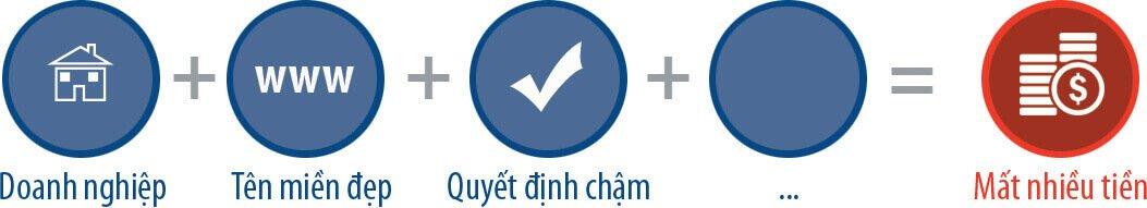 Quyet Dinh Cham